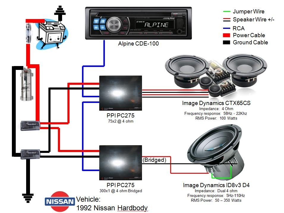 Car Audio Amplifier Speaker Wiring | Hereis Another Radical System in Car Audio Wiring Diagram