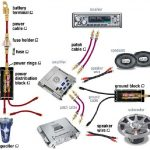 Car Audio Amplifier Wiring Diagrams in Amplifier Wiring Diagram