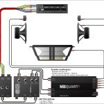 Car Audio Wiring Diagram Of Car Stereo Wiring Diagram Image Wiring within Car Speaker Wiring Diagram