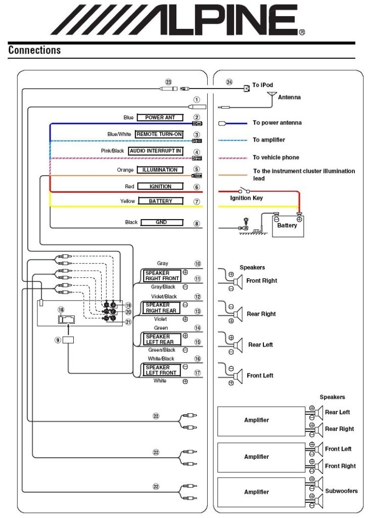 Car Audio Wiring Diagrams : Jvc car stereo wiring diagram fuse box and