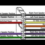 Car Stereo Wiring Explained In Detail - Youtube pertaining to Car Stereo Wiring Diagram