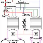 Car Wiring Diagram | Electronics | Pinterest | Cars, Car Audio And in Car Audio Wiring Diagram