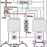 Car Wiring Diagram | Electronics | Pinterest | Cars, Car Audio And within Car Amp Wiring Diagram