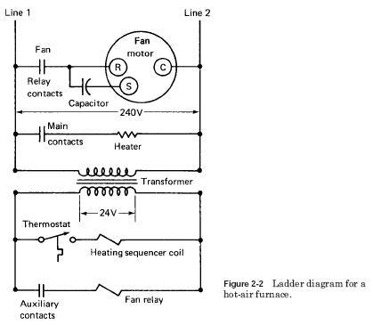 Carrier Electric Furnace Wiring Diagram - Facbooik with regard to Electric Furnace Wiring Diagram