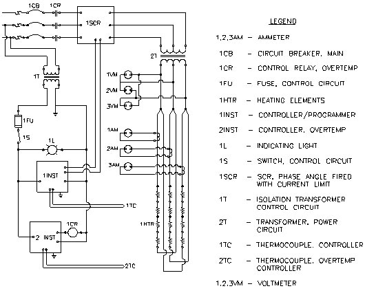 carrier furnace wiring diagram bryant gas furnace wiring diagram within furnace wiring diagram carrier furnace wiring diagram & furnace blower motor wiring carrier thermidistat wiring diagram at gsmportal.co
