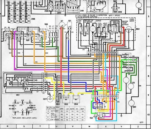 hvac wiring diagrams fuse box and wiring diagram ECM Motor Wiring Diagram for HVAC Wiring Diagram for HVAC Systems