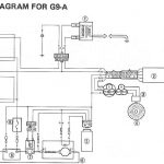 Cart Wiring Diagram Wiring Diagram For Volt Golf Cart The Wiring throughout Harley Davidson Gas Golf Cart Wiring Diagram