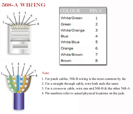 Cat 5 Wire Diagram B Wiring - Wiring Diagram pertaining to Cat5 B Wiring Diagram