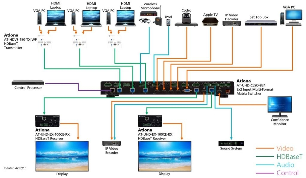 Cat 5 Wire Diagram On Cat5 Wiring Schematic Ls1 Corvette Engine in Cat5 To Hdmi Wiring Diagram