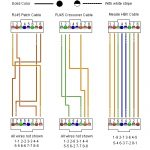 Cat 5 Wiring Crossover Cable. Wiring Diagram Images Database for Cat 5 Wiring Diagram