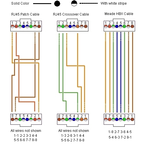 cat5 crossover cable wiring diagram ethernet crossover cat6 cable wiring diagram cat5 crossover cable wiring diagram