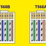 Cat 5 Wiring Diagram Color Code | House Electrical Wiring Diagram with regard to Cat 5 Wiring Diagram