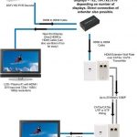 Cat 5 Wiring Diagram | Hdmi Extender Over Cat5E/cat6 / Mountable with regard to Cat5 To Hdmi Wiring Diagram