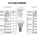 Cat 5 Wiring Legend. Wiring Diagram Images Database. Amornsak.co for Cat 5 Wire Diagram