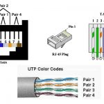 Cat 5 Wiring Plug. Wiring Diagram Images Database. Amornsak.co in Cat5 Wire Diagram