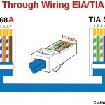 Cat5 Cat6 Wiring Diagram - Color Code in Cat5 Wiring Diagram