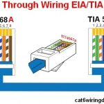Cat5 Cat6 Wiring Diagram - Color Code pertaining to Cat6 Wiring Diagram