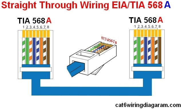 Cat5 Cat6 Wiring Diagram - Color Code with Cat 6 Wiring Diagram