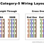Cat5 Wire Diagram. Wiring Diagram Images Database. Amornsak.co for Cat 5 Wire Diagram