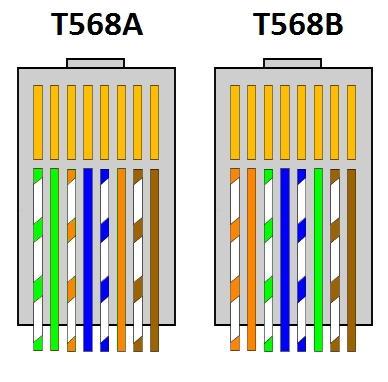 Cat5E Wiring A Or B. Wiring Diagram Images Database. Amornsak.co pertaining to Cat5E Wiring Diagram A Or B