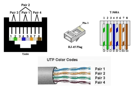 Cat5E Wiring Diagram On Paths Fiber Optics Cat5E Cat6 Plenum Rated throughout Cat 6 Wiring Diagram