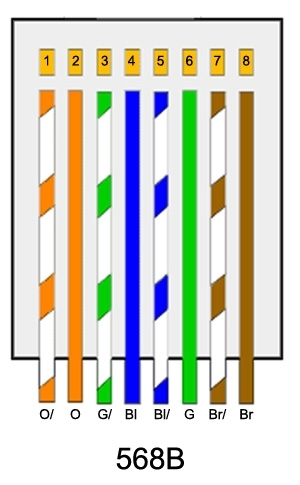 Cat6 Color Code Wiring. Wiring Diagram Images Database. Amornsak.co with Cat 6 Wiring Diagram