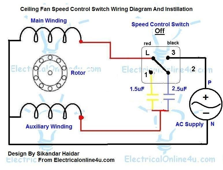 3 Speed Ceiling Fan Motor Wiring Diagram