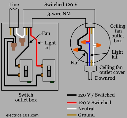 Ceiling Fan Switch Wiring - Electrical 101 in How To Wire A Ceiling Fan With Two Switches Diagrams