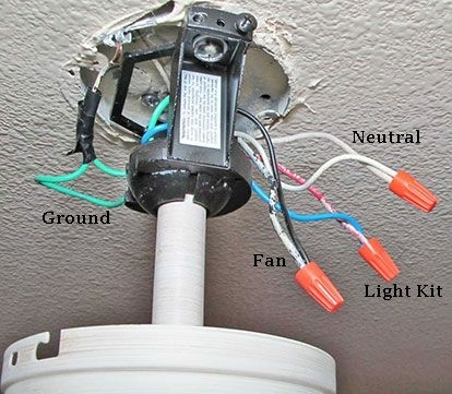 Ceiling Fan Switch Wiring - Electrical 101 inside Ceiling Fan Installation Wiring Diagram