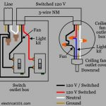 Ceiling Fan Switch Wiring - Electrical 101 with regard to 4 Wire Ceiling Fan Switch Wiring Diagram
