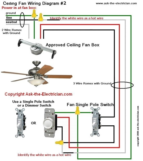 Ceiling Fan Wall Switch Wiring Diagram for Horton Fan Wiring Diagram