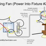 Ceiling Fan Wiring Diagram (Power Into Light, Dual Switch) with Ceiling Fan Electrical Wiring Diagram