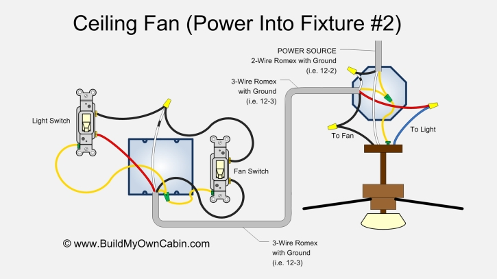 Ceiling Fan Wiring Diagram (Power Into Light, Dual Switch) with regard to Ceiling Fan Switch Wiring Diagram