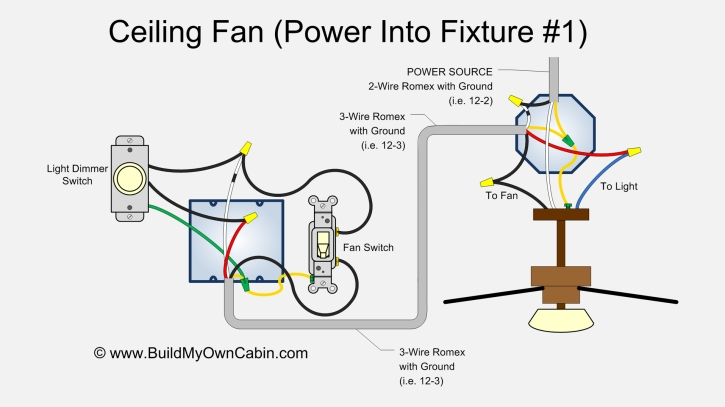 Ceiling Fan Wiring Diagram (Power Into Light) for Ceiling Fan Wiring Diagram