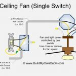 Ceiling Fan Wiring Diagram (Single Switch) regarding Ceiling Fan Wiring Diagram