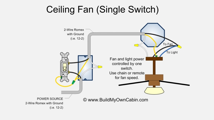 Ceiling Fan Wiring Diagram (Single Switch) throughout Ceiling Fan Switch Wiring Diagram