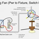 Ceiling Fan Wiring Diagram (Switch Loop) regarding Ceiling Fan Diagram Wiring