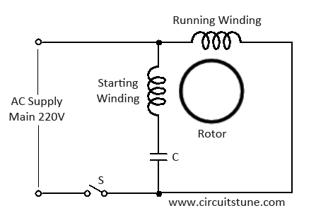 Ceiling Fan Wiring Diagram - With Capacitor Connection | Circuitstune regarding Ceiling Fan Diagram Wiring