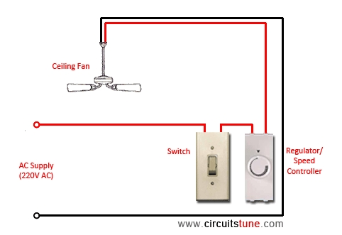 Ceiling Fan Wiring Diagram - With Capacitor Connection | Circuitstune throughout Ceiling Fan Diagram Wiring
