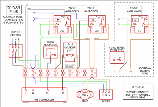 Central Heating Controls And Zoning - Diywiki intended for Frost Stat Wiring Diagram