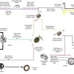 Cfl Wiring Diagram - Club Chopper Forums intended for Chopper Wiring Diagram