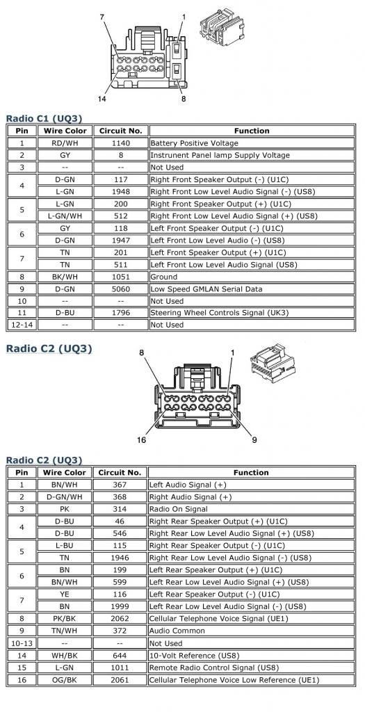 Chevrolet Car Radio Stereo Audio Wiring Diagram Autoradio for 2007 Chevrolet Avalanche Wiring Diagram