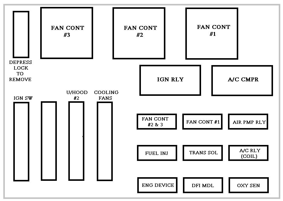 2007 chevrolet impala fuse box diagram 2006 impala fuse box diagram