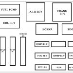 Chevrolet Impala Mk8 (Eighth Generation) 2000 – 2006 -Fuse Box throughout 2000 Impala Fuse Box Diagram