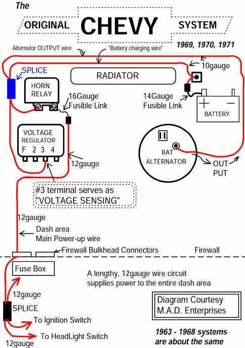 Chevy 3 Wire Alternator Wiring Diagram - Facbooik with regard to Gm Alternator Wiring Diagram