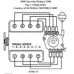Chevy 350 Distributor Wiring Diagram with Chevy 350 Wiring Diagram To Distributor
