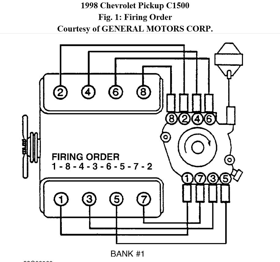 chevy 350 wiring diagram to distributor   39 wiring