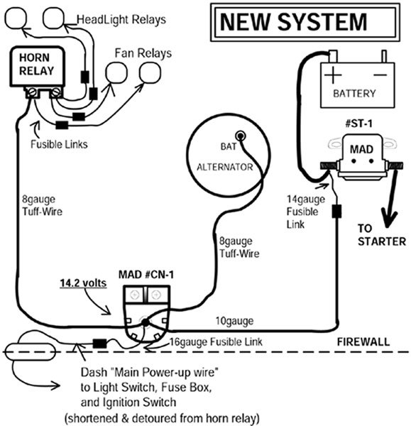 Chevy 350 Ignition Wiring Diagram - Facbooik in Chevy 350 Wiring Diagram To Distributor