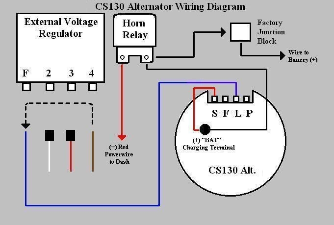 Chevy Alternator Wiring Diagram with regard to Chevy Alternator Wiring Diagram