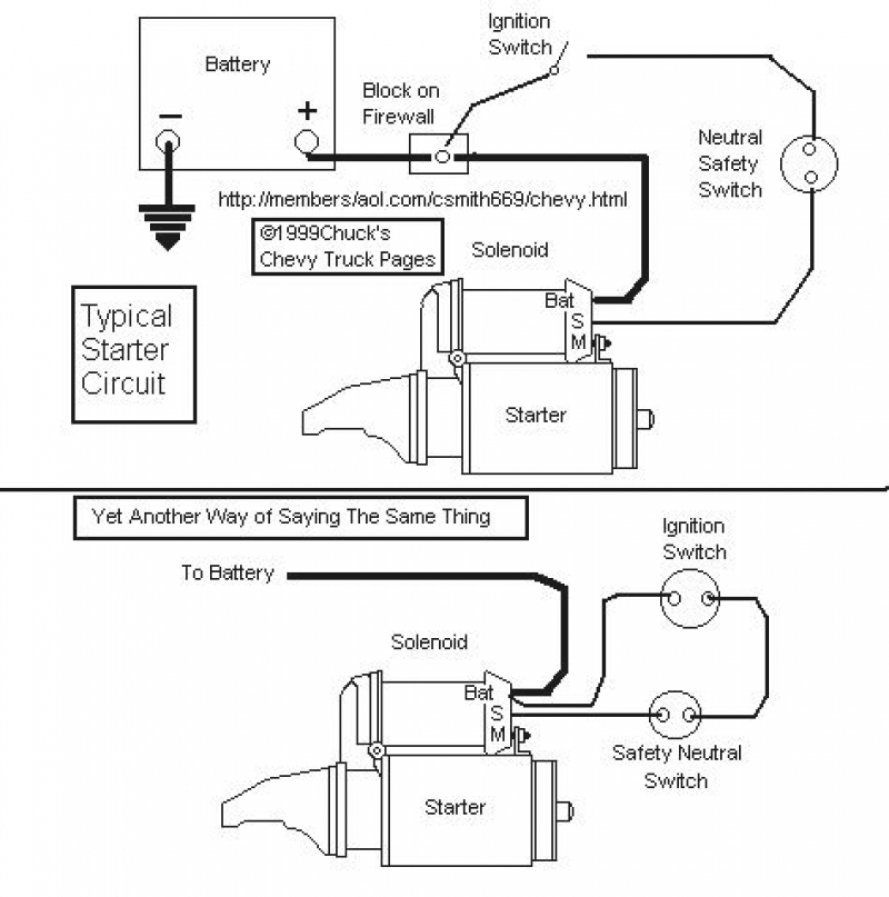 Chevy Starter Wiring Diagram - Wiring Database